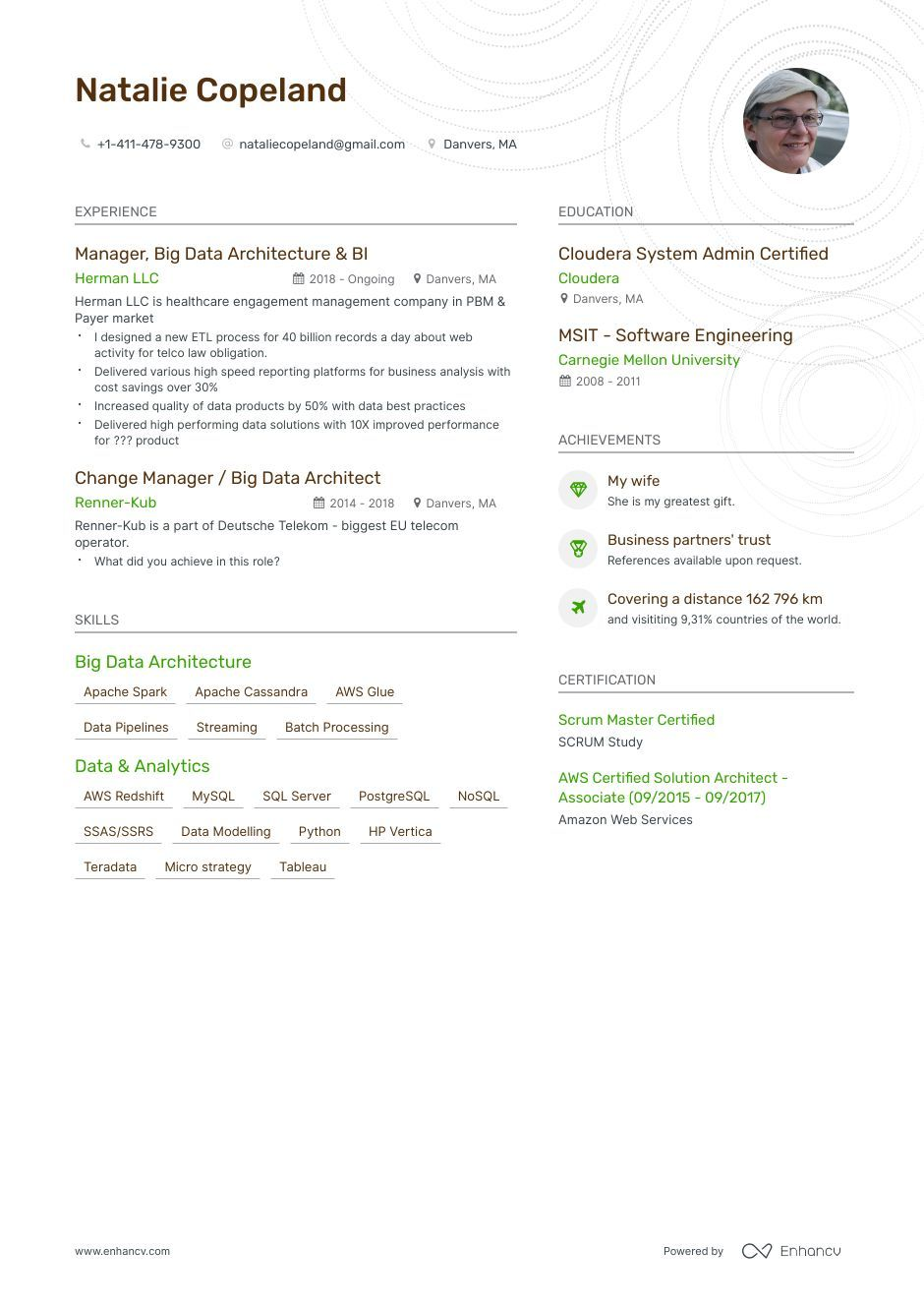 Big Data Architect Resume Example And Guide For 2019 Architect Resume Resume Examples Solution Architect