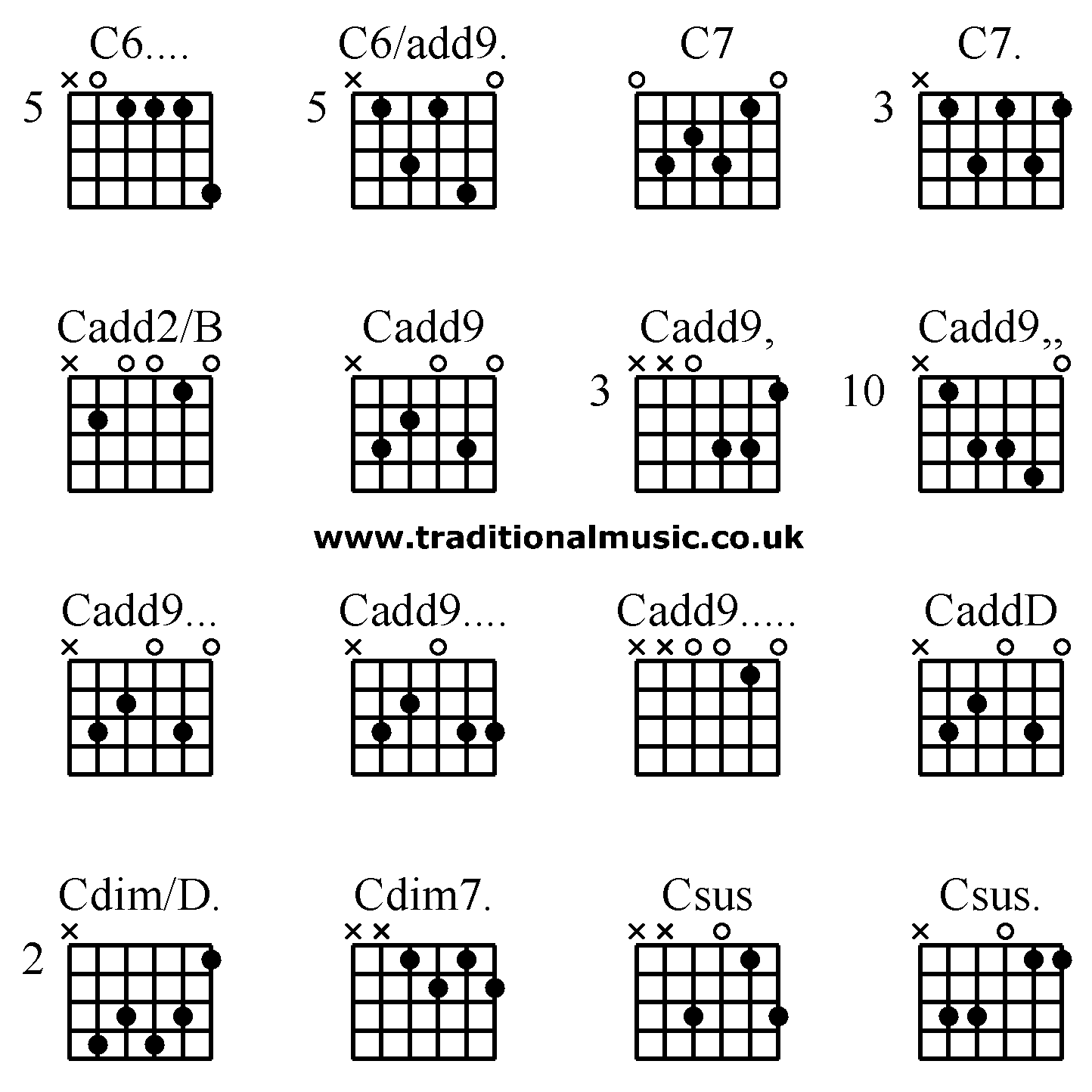 Advanced guitar chords g g g g ga gb gc gc ge advanced chord chart and fingering diagram for guitar hexwebz Choice Image