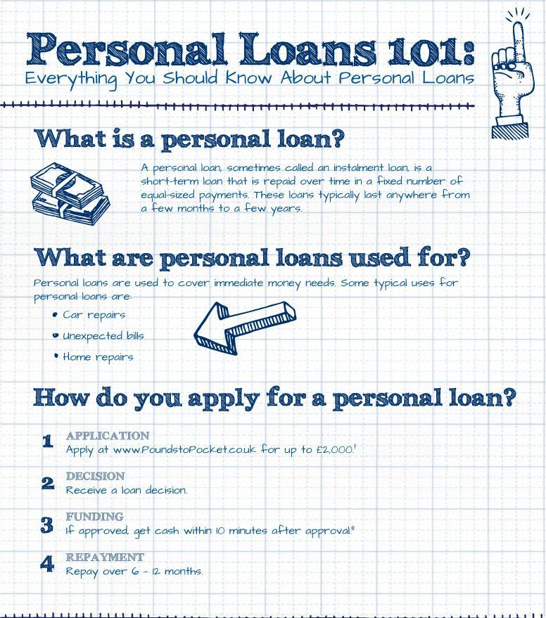 Idbi Bank Personal Loans Offer You Flexible Repayment Schedule And Lower Interest Rates Avail A Personal Loan Or Overdr Personal Loans Personal Finance Person