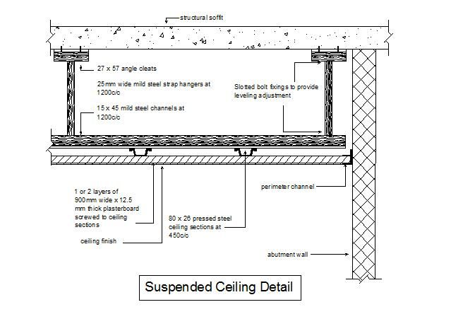 Drop Ceiling Drywall Section Google Search Ceiling Detail