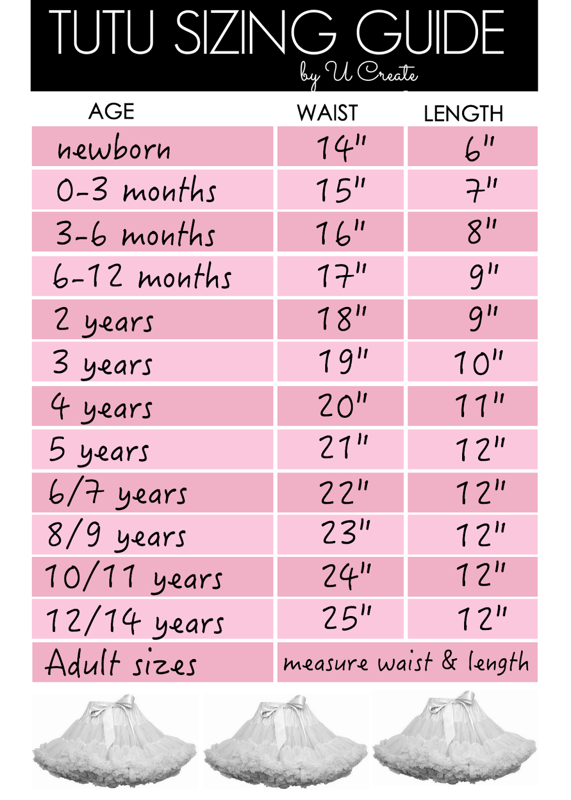 tutu sizing guide chart by u create sewing tips tricks and charts pinterest diy tutu. Black Bedroom Furniture Sets. Home Design Ideas