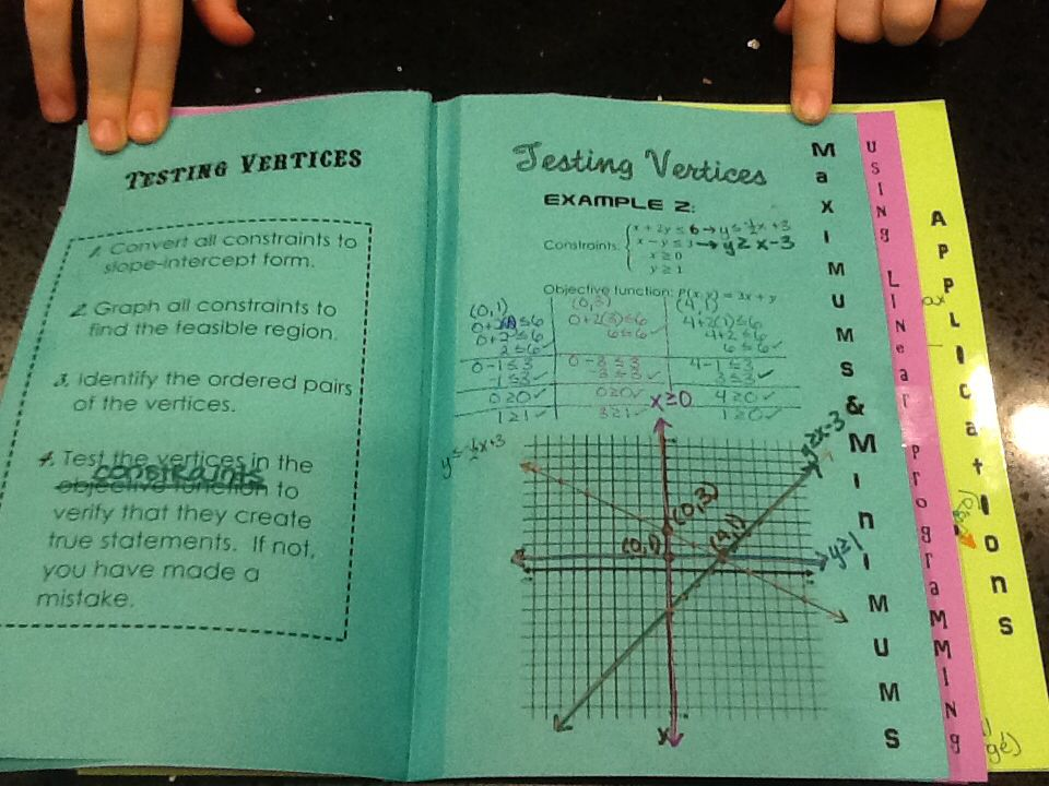 Testing Vertices Linear Programming Foldable Math Interactive