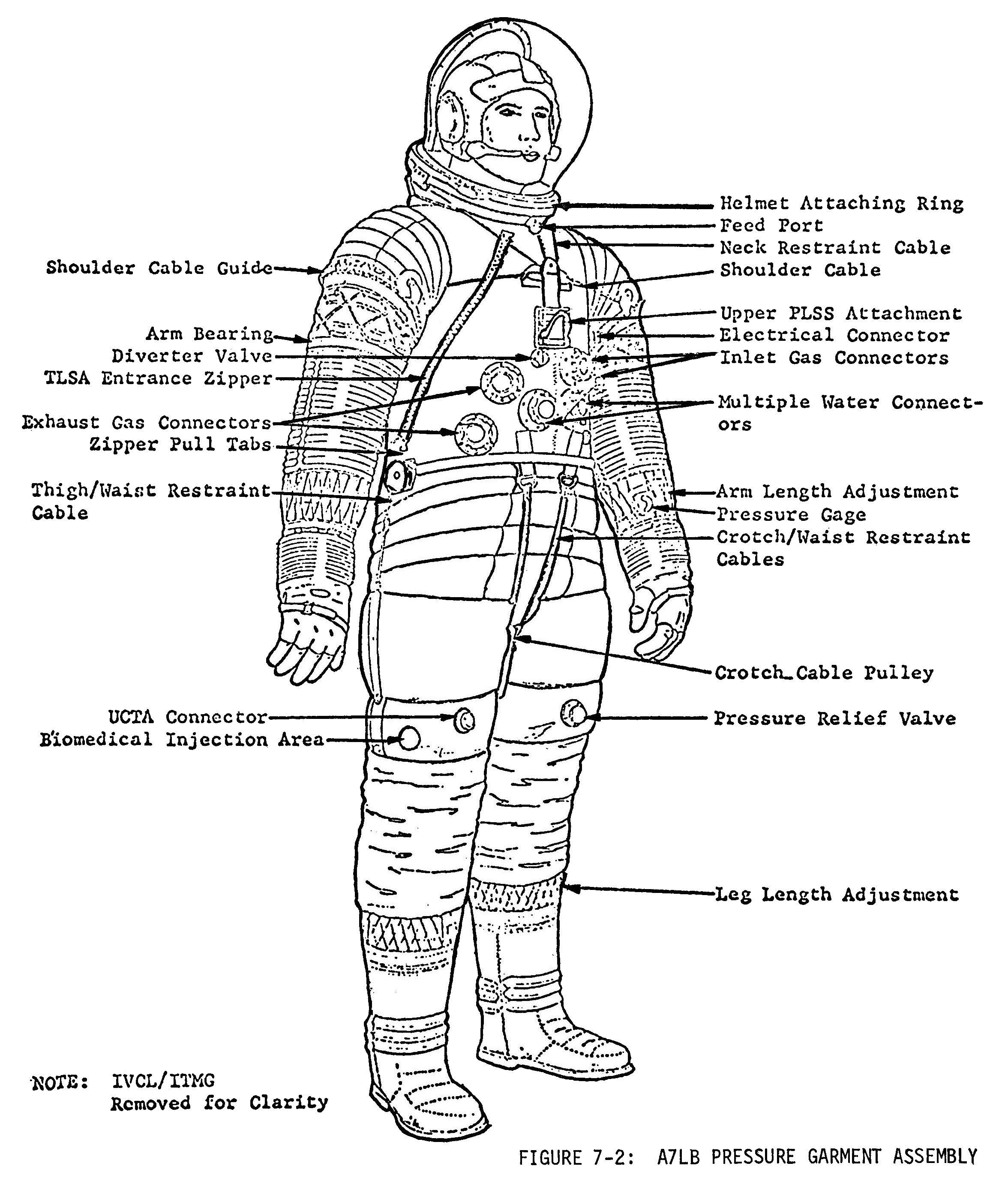 97fabb1ffeb46a82d611b2506c310f04 pin by michael houghton on robots, aliens, astronauts, rockets