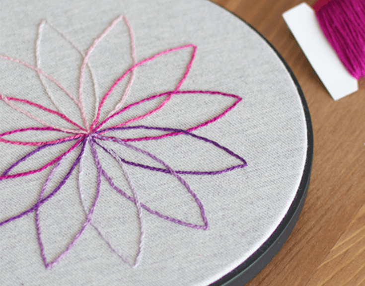 10 Free Embroidery Patterns For Beginners Embroidery Pinterest