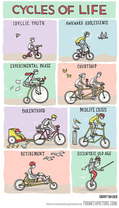 funny man riding bicycle clipart | jokes | Cycle of life