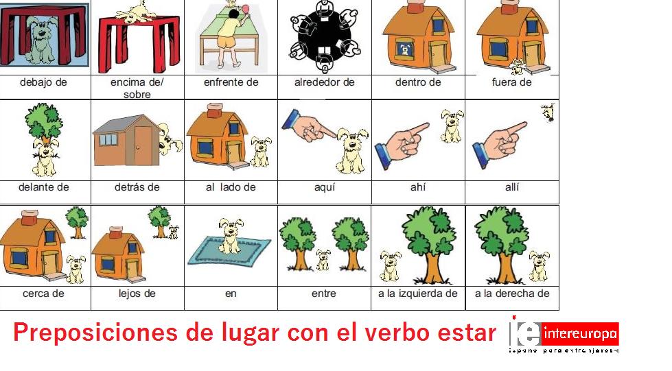 Preposiciones de lugar. ¿DÓNDE ESTÁ? | Clase de español | Teaching ...