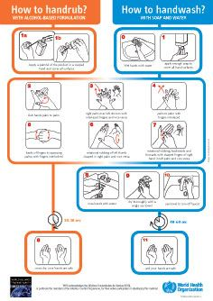 Hand Rub Google Search Hand Hygiene Hand Washing Poster Hand