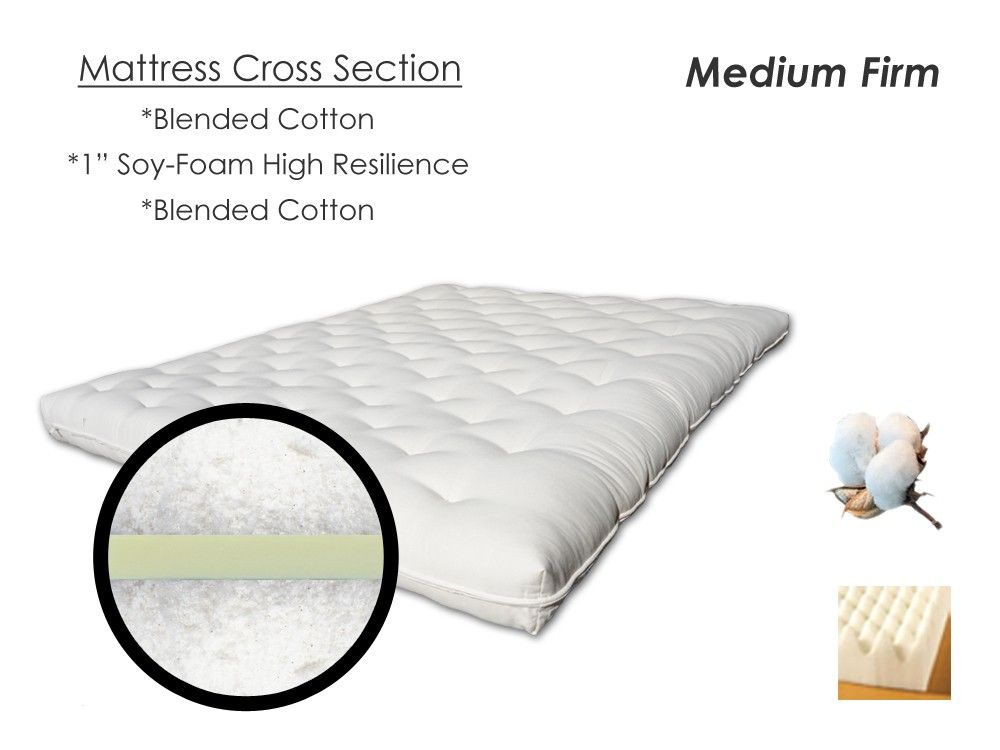 Best 25 Cheap Futon Mattress Ideas On Pinterest Beds Futons For And Bed With Drawers Under