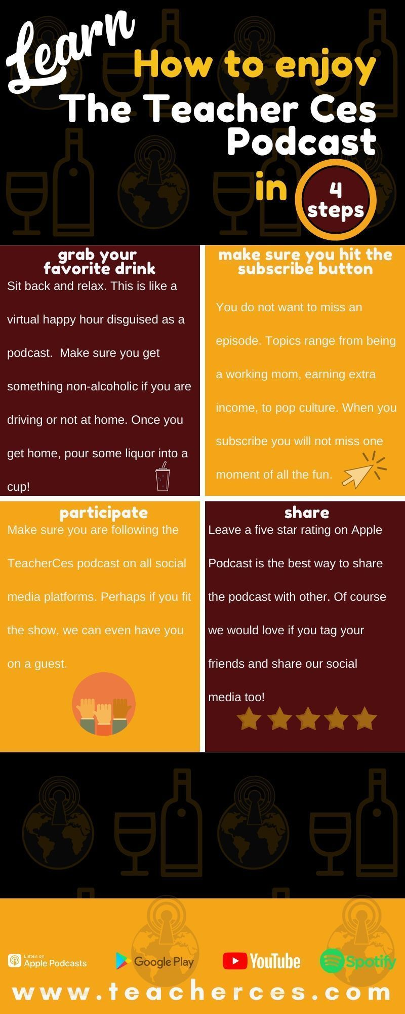 Infographic Enjoying a Podcast What is a podcast? Find