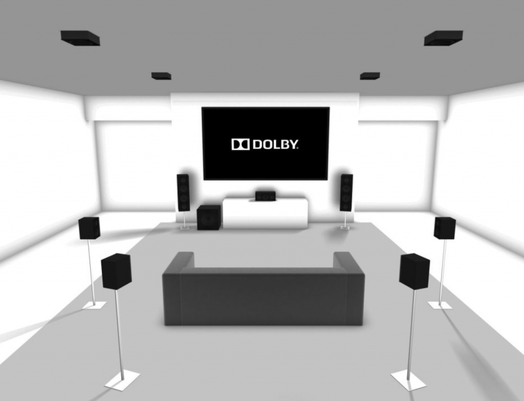 Dolby Atmos 7.1.4 (With images) Home theater seating