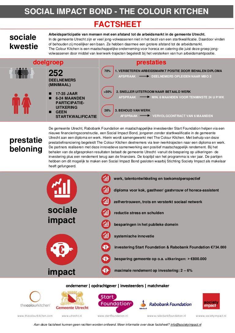 Factsheer 1e Social Impact Bond Gemeente Utrecht Jeugdwerkgelegenheid…