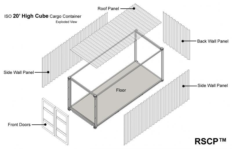 Shipping container home establish planning and design for Architecture modulaire definition