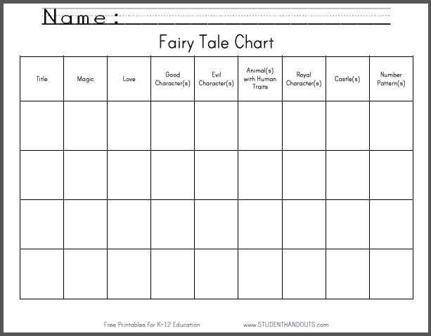It's just an image of Printable Fairy Tales Pdf with beginner