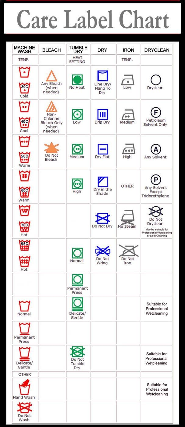 Care label chart decoding the hieroglyphs garment care tips dry cleaning wash and fold and custom tailoring in brooklyn queens and manhattan order your dry cleaning or wash and fold picked up biocorpaavc