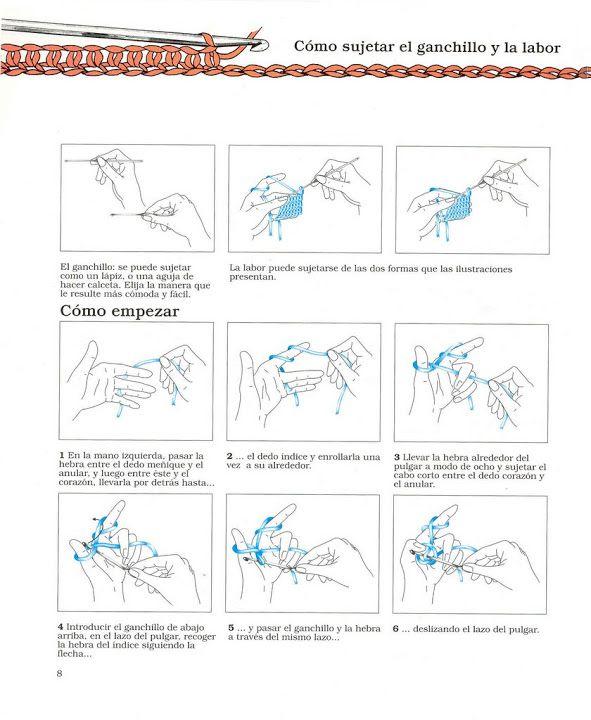 Iniciación al ganchillo_01 - nany.crochet - Álbuns da web do Picasa ...