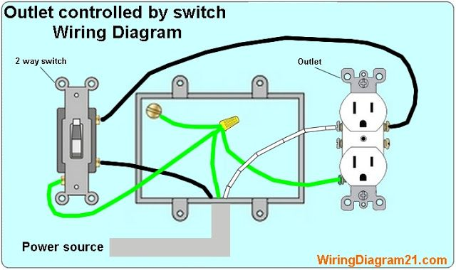 2 Way Switch Outlet Wiring Diagram Box Outlet Wiring Electrical Wiring Electrical Outlets