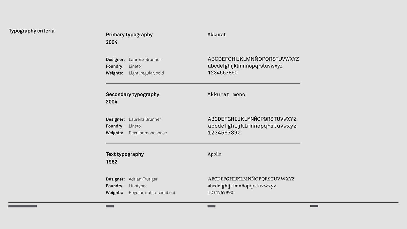 HELIO III Design Studio Branding on Behance | Branding | Design