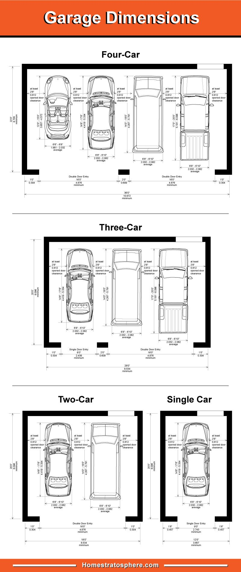 Standard Garage Dimensions For 1 2 3 And 4 Car Garages Diagrams Garage Dimensions Garage Floor Plans Garage House Plans