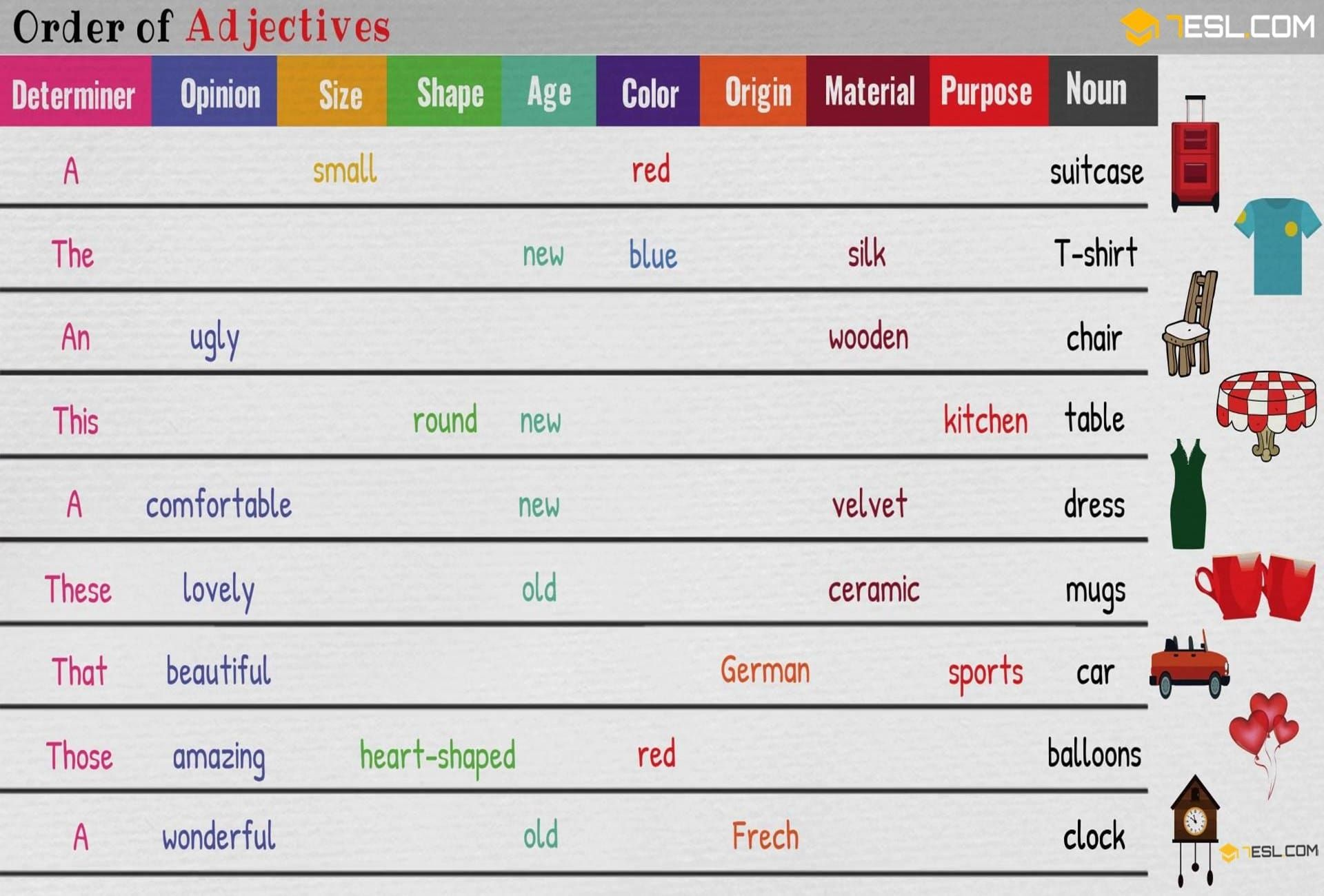 Order Of Adjectives In English Useful Rules Amp Examples
