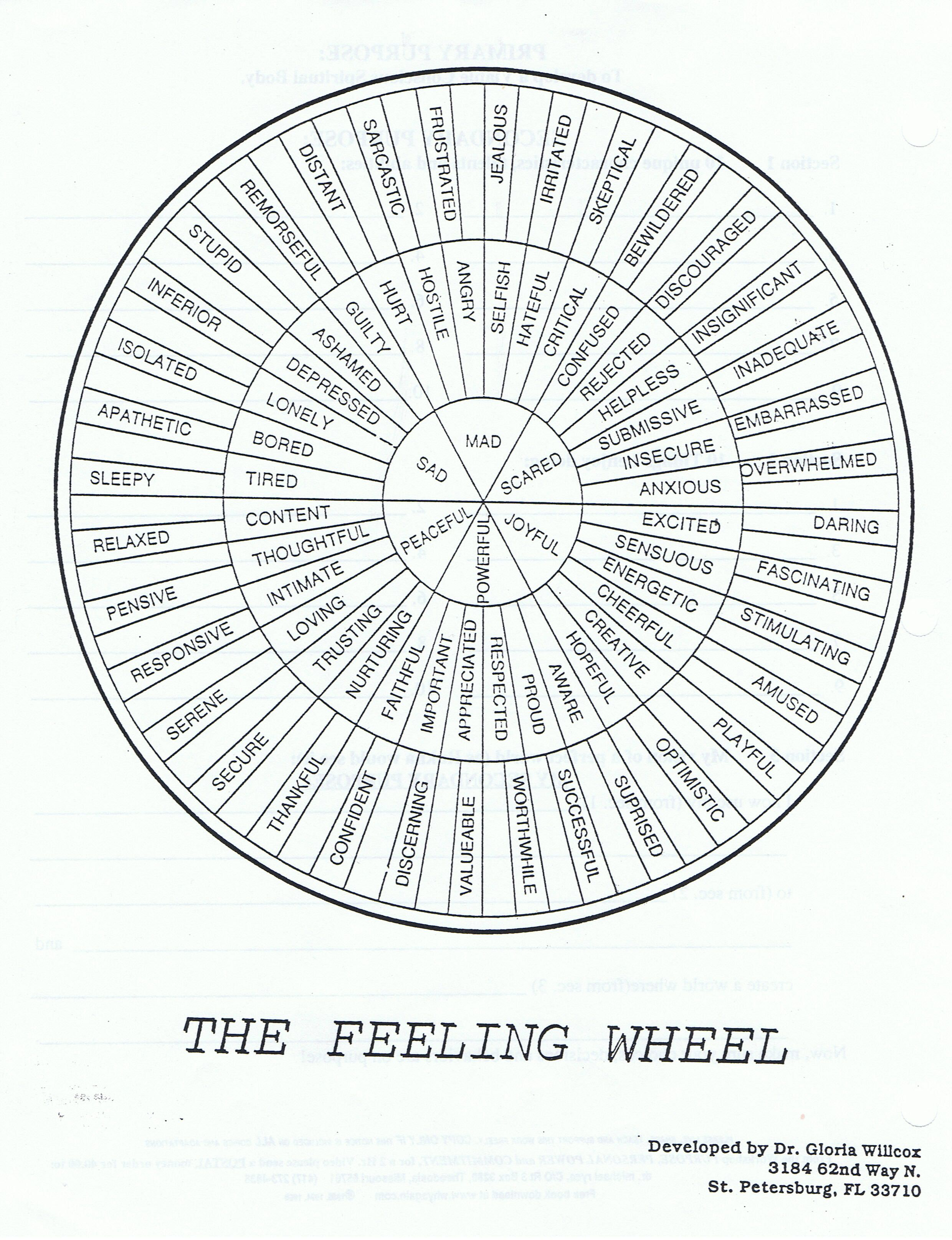 The Feeling Wheel Developed By Dr Gloria Wilcox St