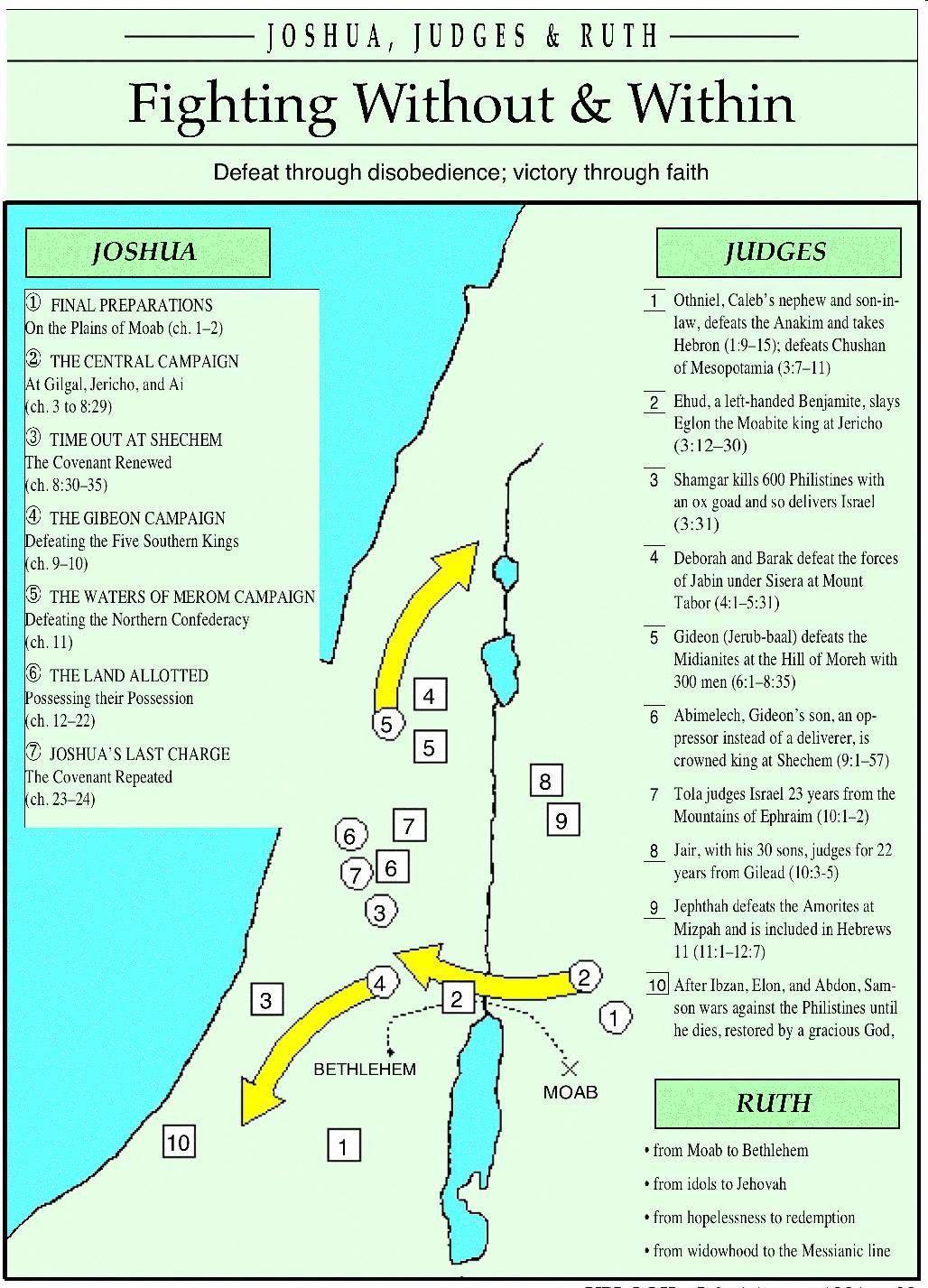 Be courageous joshua bible bible study lessons bible