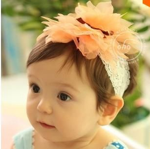 9fba2cc725c 1PC Flower Headband Children Headwear Pearl Infant Toddler Girls Headbands  Kids Hair Bands