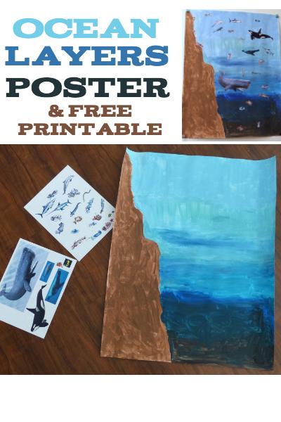 Ocean Zones Poster (with Free Creature Printable) | Ocean ...