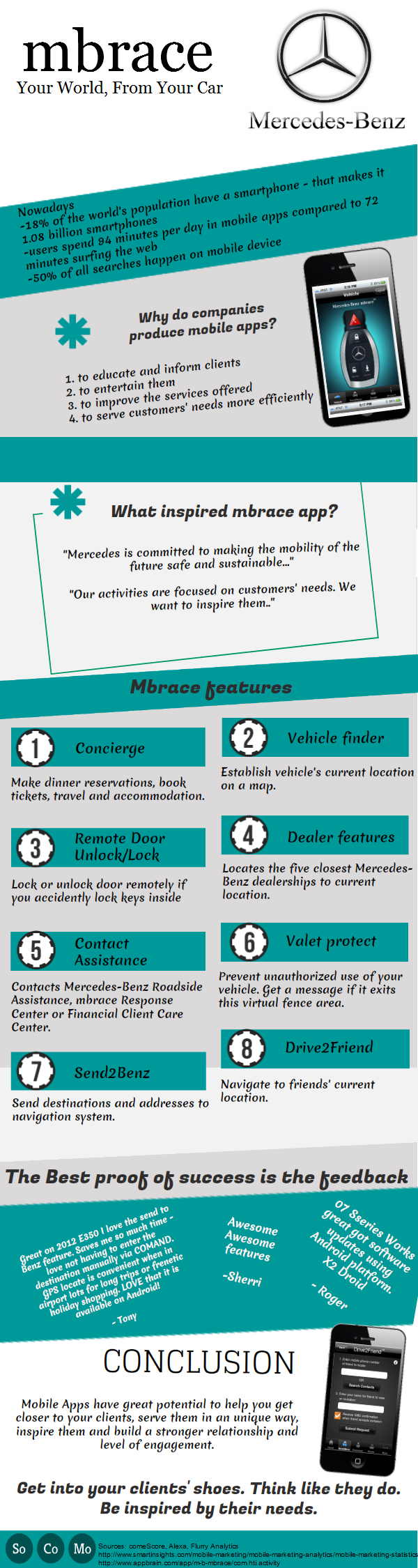 Mbrace Your World, From Your Car [INFOGRAPHIC] Mbrace