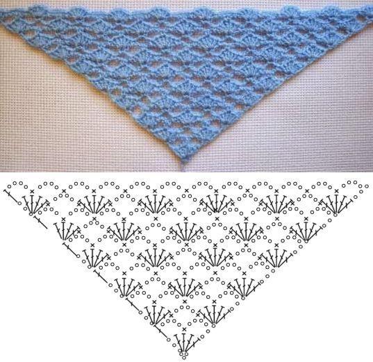 LILLA SHAWL Crochet Chart | háčkování a pletení | Pinterest | Tücher ...
