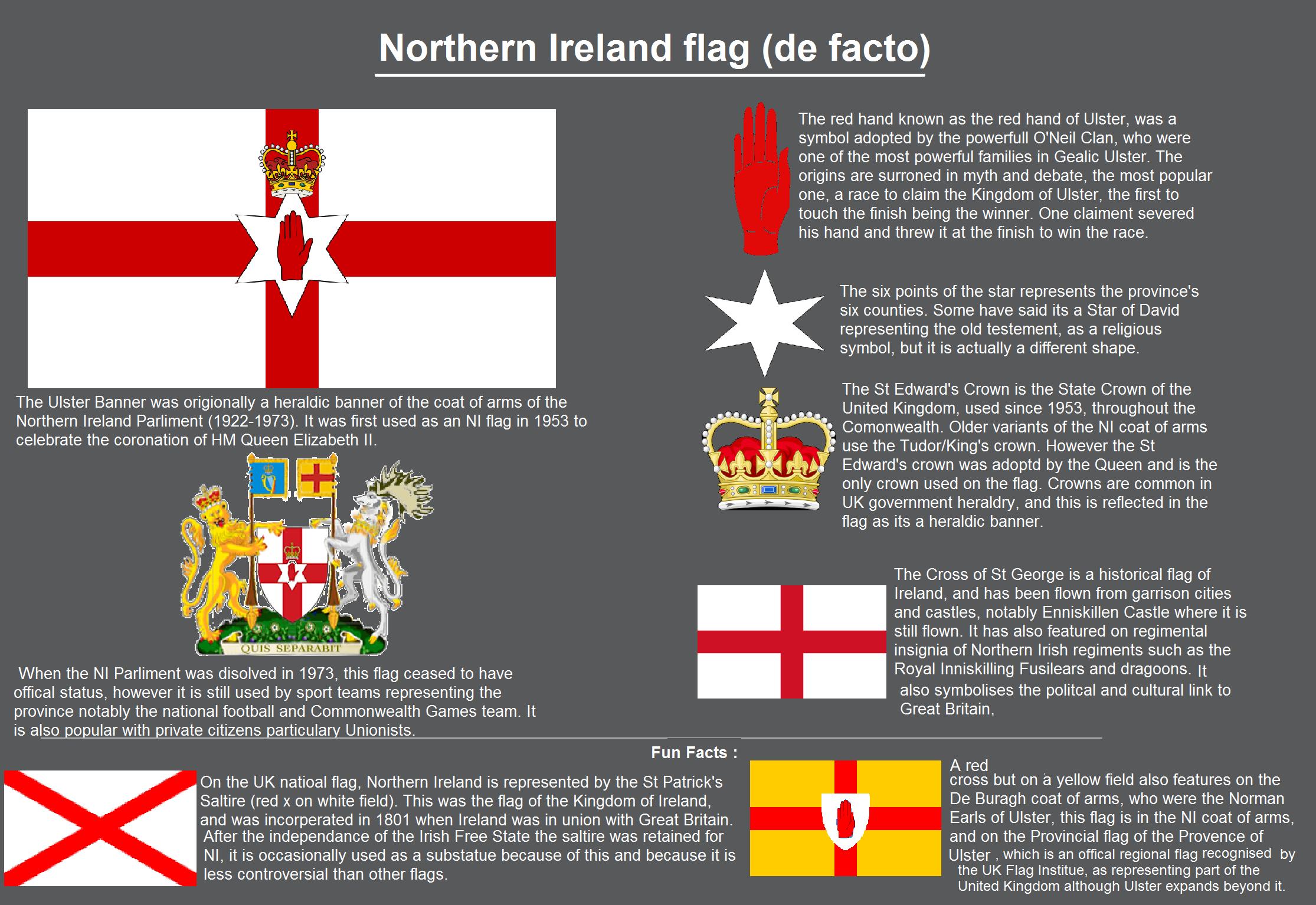 Pin By Aimene Bahri On Flags Meaning Ireland Flag Irish Flag Flag