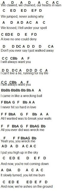 Flute Sheet Music: Wrecking Ball | wrecking ball in 2018 | Pinterest ...