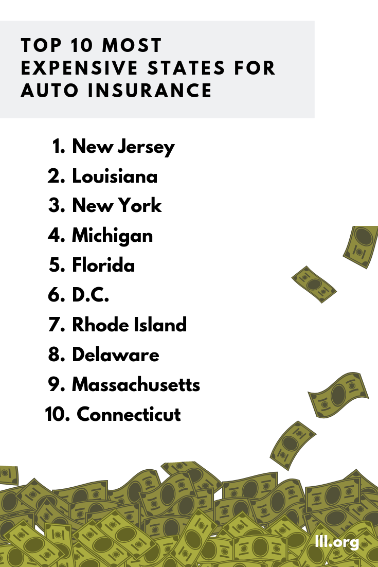1 New Jersey 2 Louisiana 3 New York 4 Michigan 5 Florida 6