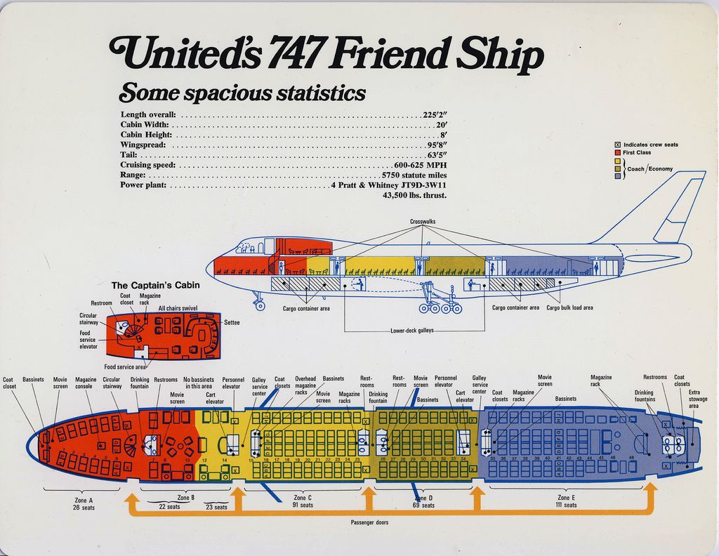 UA 747 Friend Ship Seat Map (With images) Vintage