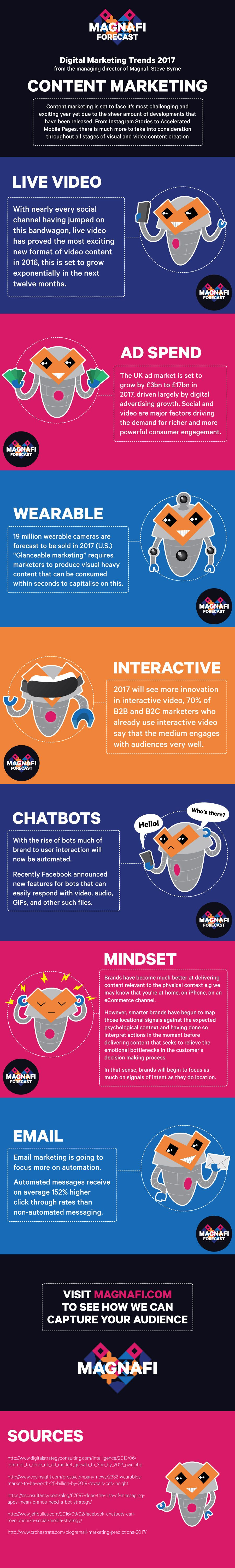 Digital Marketing Trends to Look for in 2017 - infographic