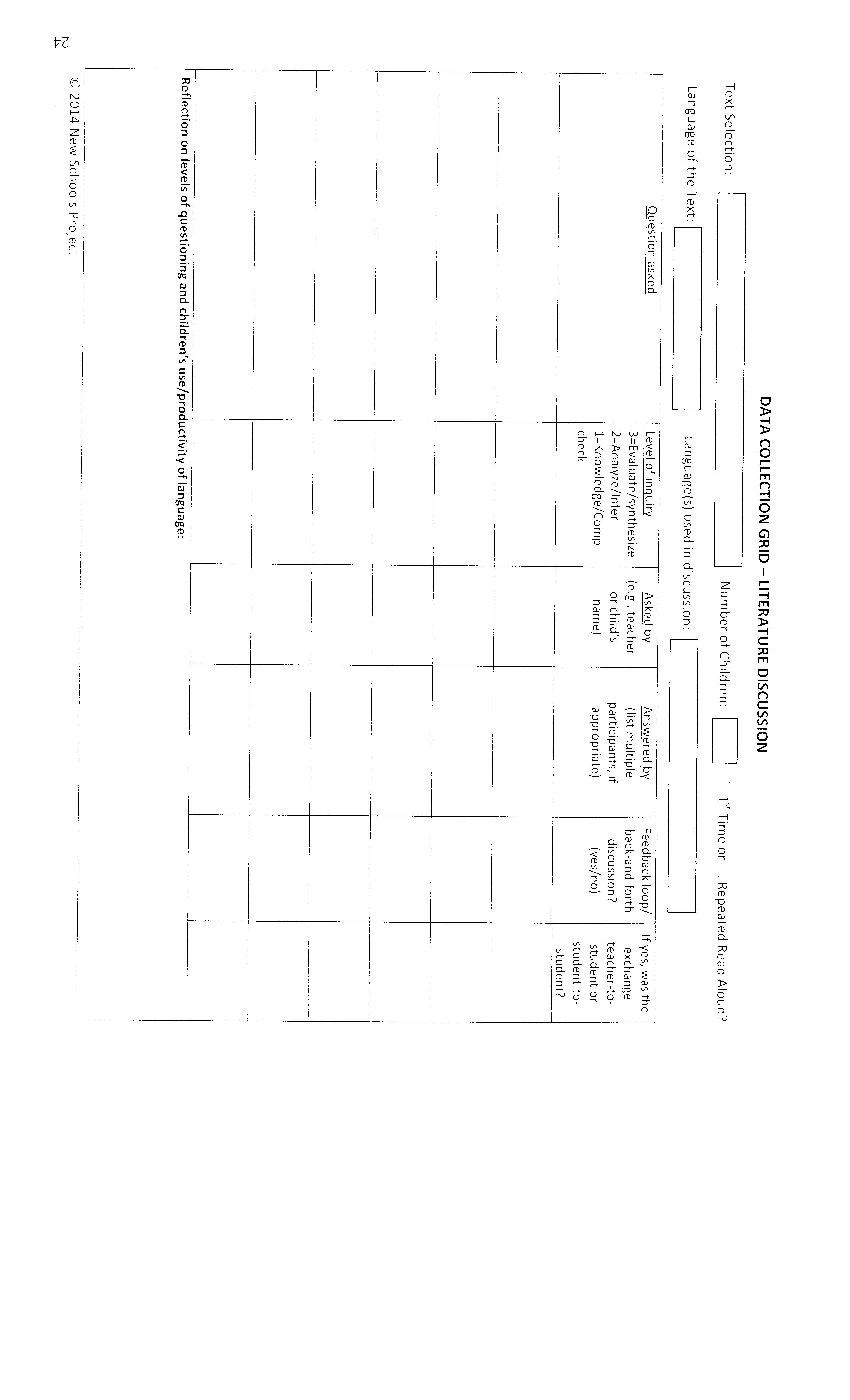 Use this rubric to evaluation your students' conversations