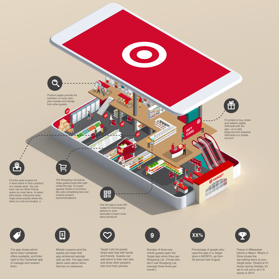 Image result for target holiday shop Isometric