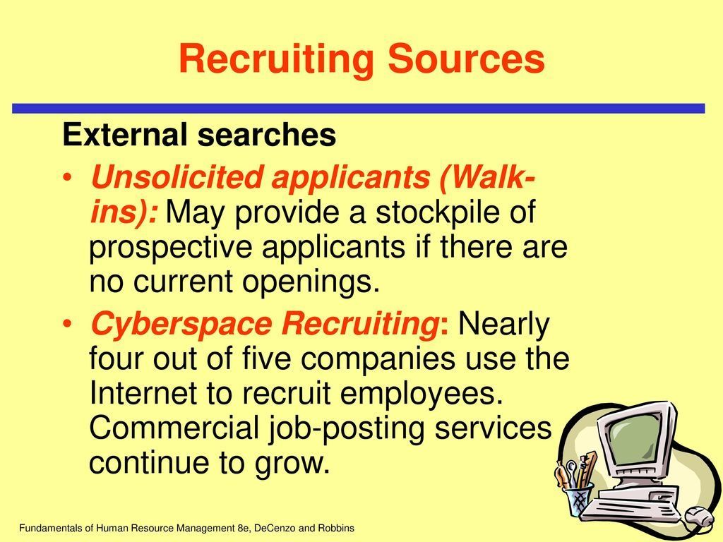 What is cyberspace recruiting job posting human