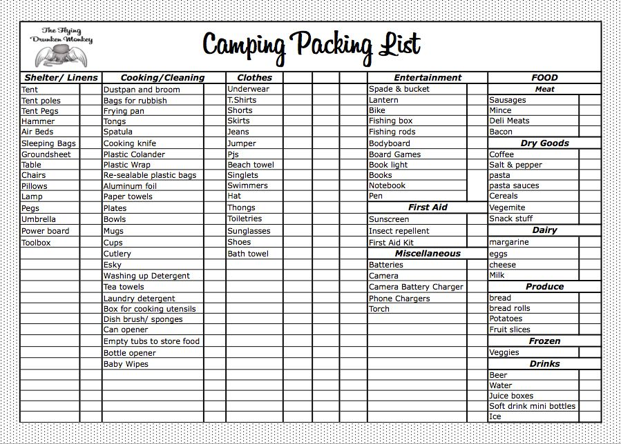 Camping Packing List Template  Camping Checklist