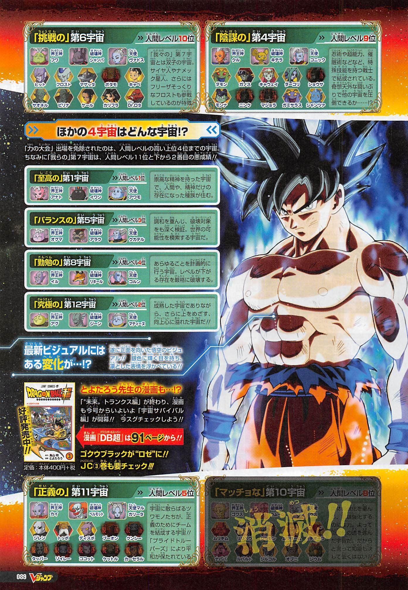 Dragon ball super front side of gokus new transformation shown dragon ball super front side of gokus new transformation shown voltagebd Gallery