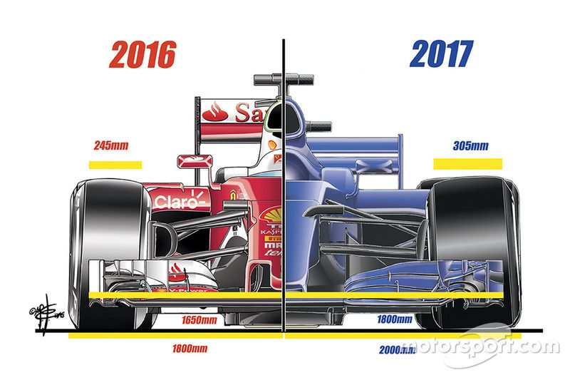 Video Analysis How Different Will F1 Cars Be In 2017 Formula