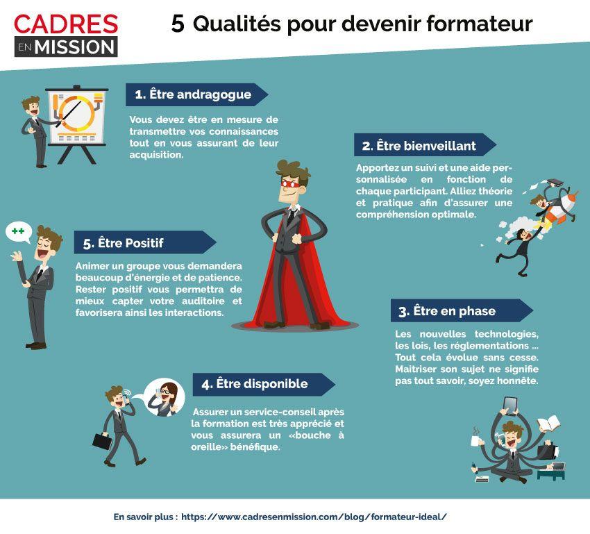 Les 5 Qualites Pour Devenir Un Formateur Infographie Realisee Par Cadres En Mission Https Www Ca Formateurs Formation De Formateur Ingenierie Pedagogique