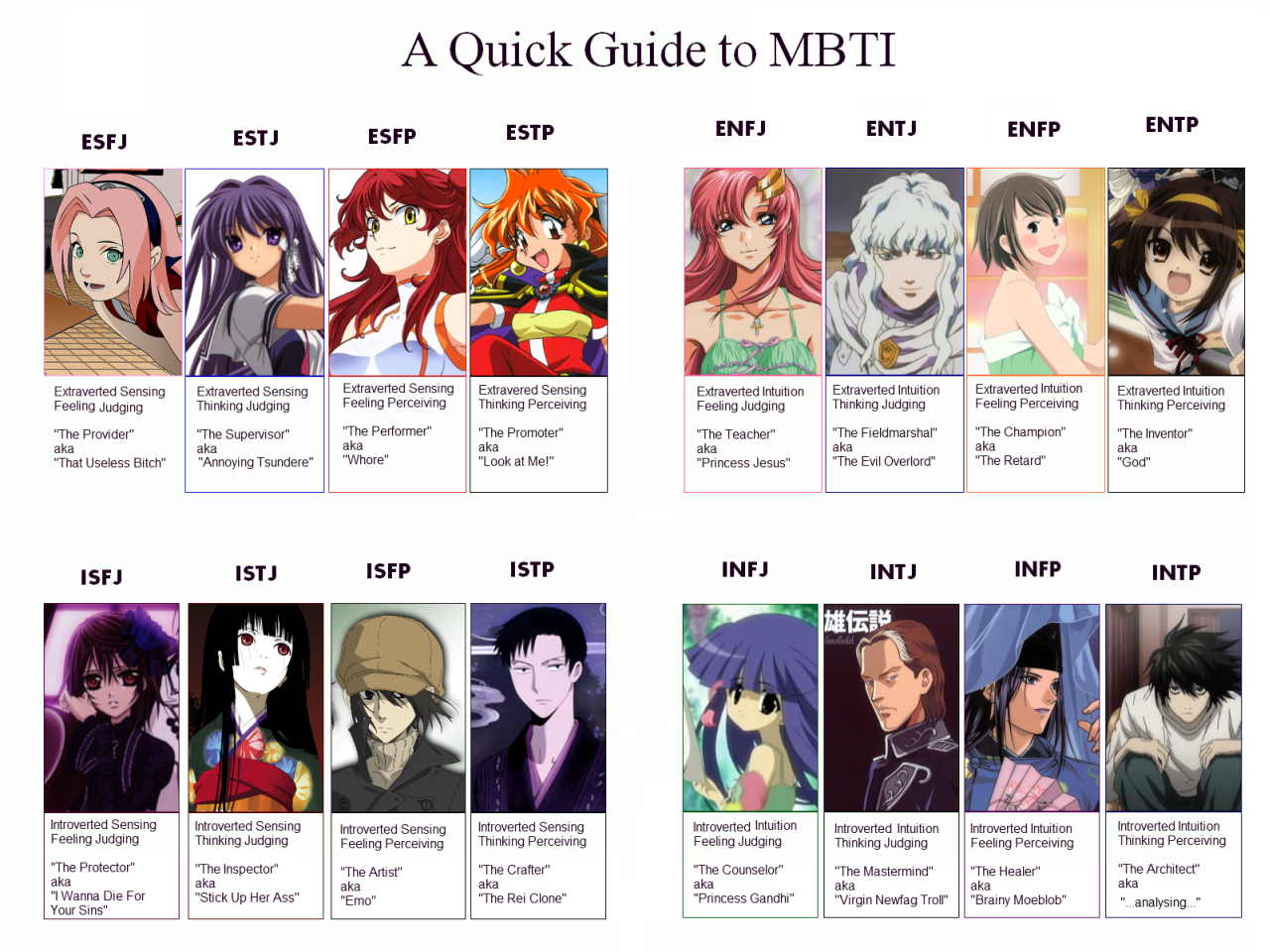 Mbti guide anime style lol i cant believe they used l from death note as an example for me