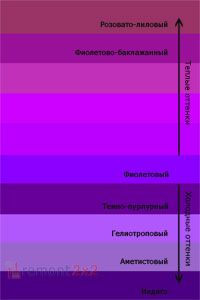 Как получить темно-фиолетовый цвет