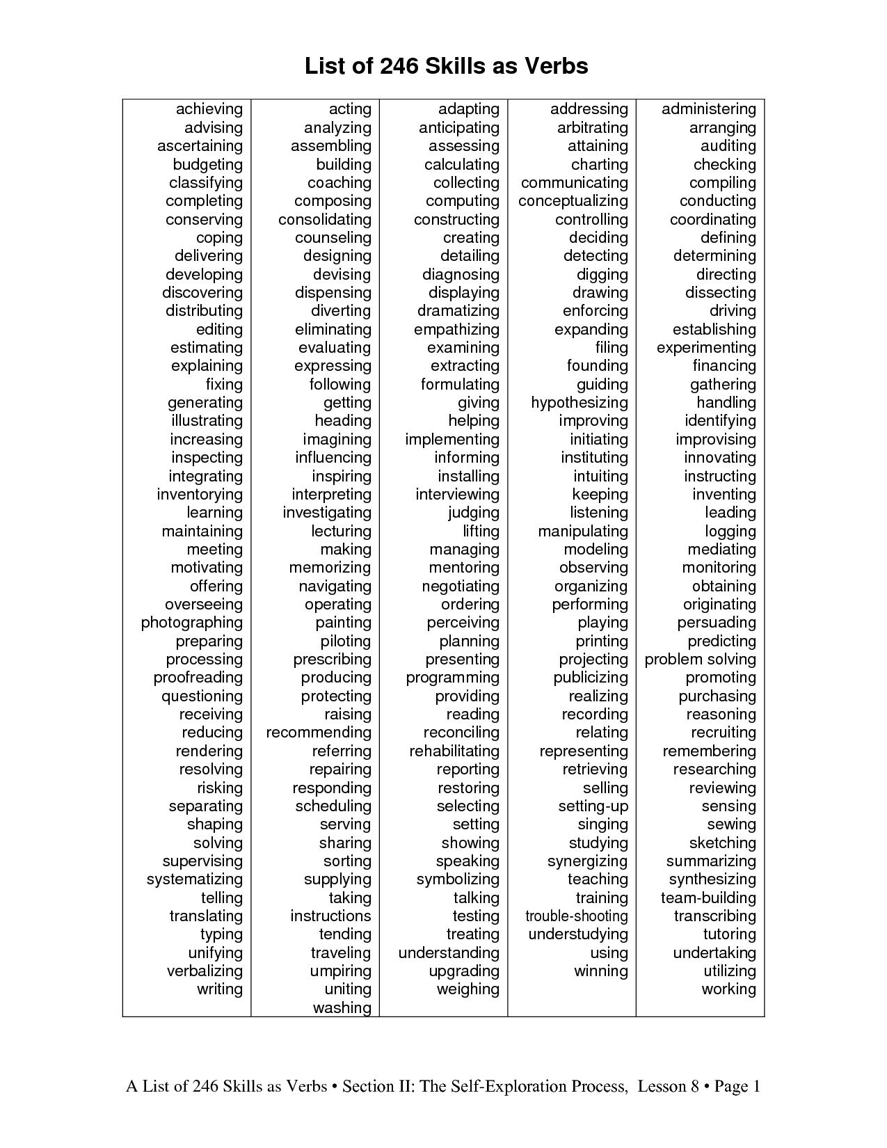 List Of Positive Coping Skills