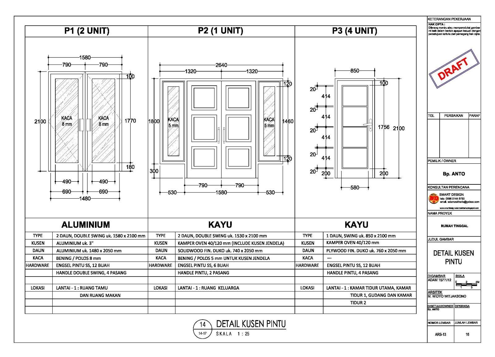 Gambar Kerja Proyek Rumah 14 Teknik Sipil Denah Rumah Desain