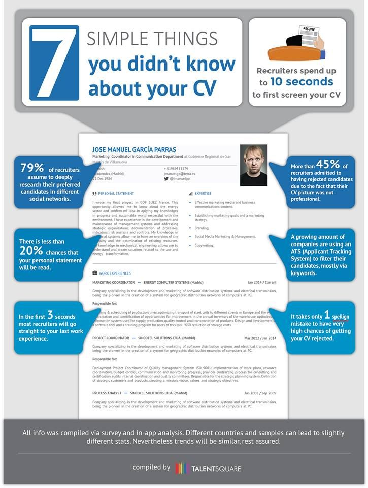 resume tips (With images) Interview skills