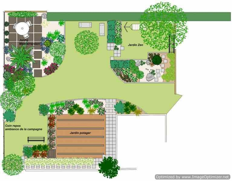 amenagement petit jardin | Amenagement jardin, Jardins, Plan jardin