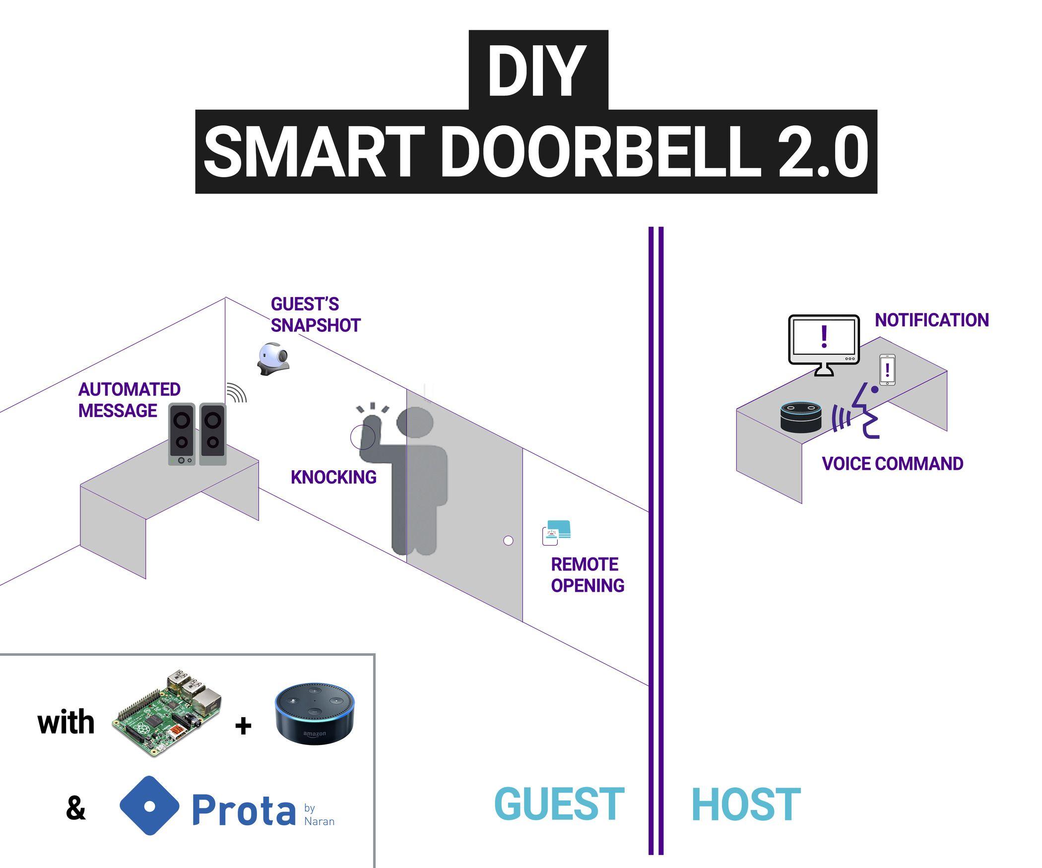 Diy Smart Home Doorbell 2 0 Works With Alexa Smart Home