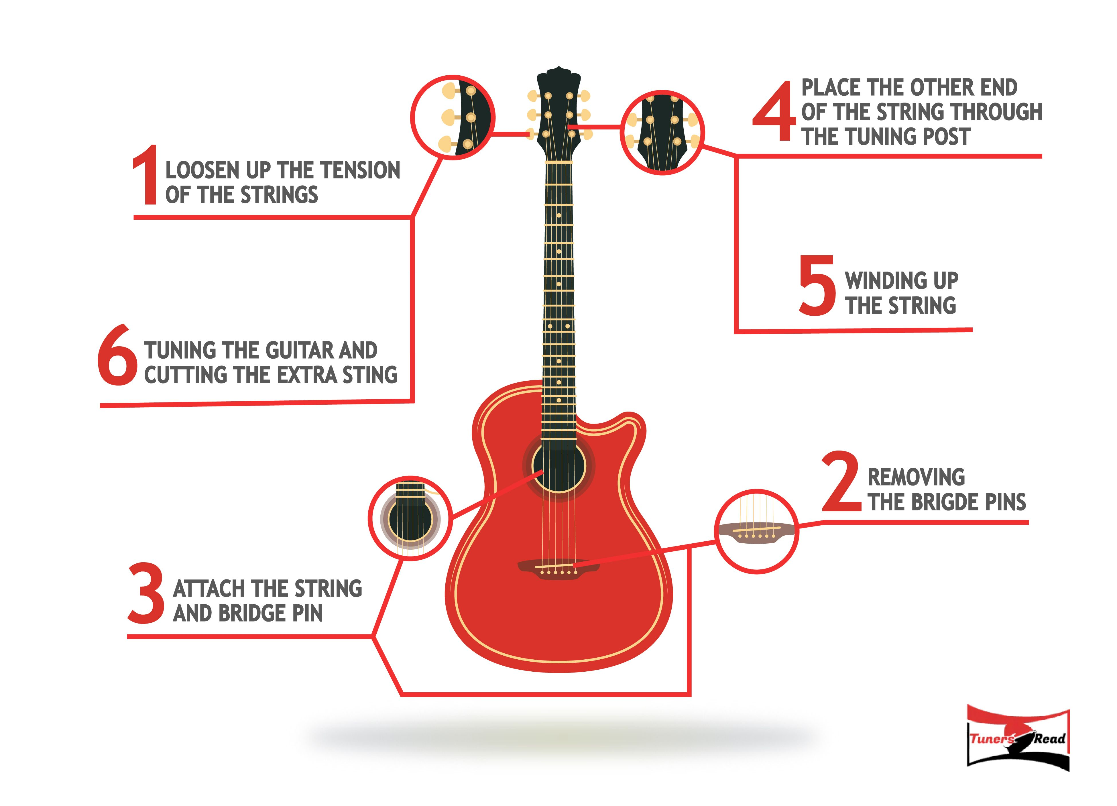 How To Change Acoustic Guitar Strings Guitar Electric Guitar Strings Guitar Strings