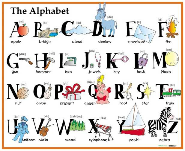 Alphabet Poster Note The Graphic Used For G Alphabet Alphabet Poster Alphabet Activities